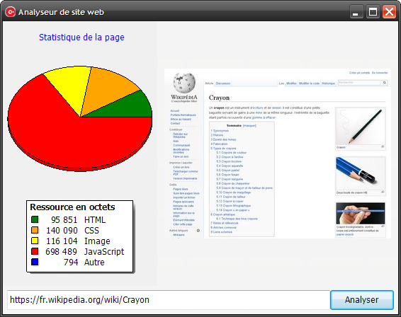 Analyseur de site web