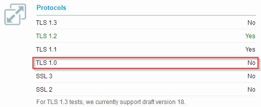No TLS 1.0